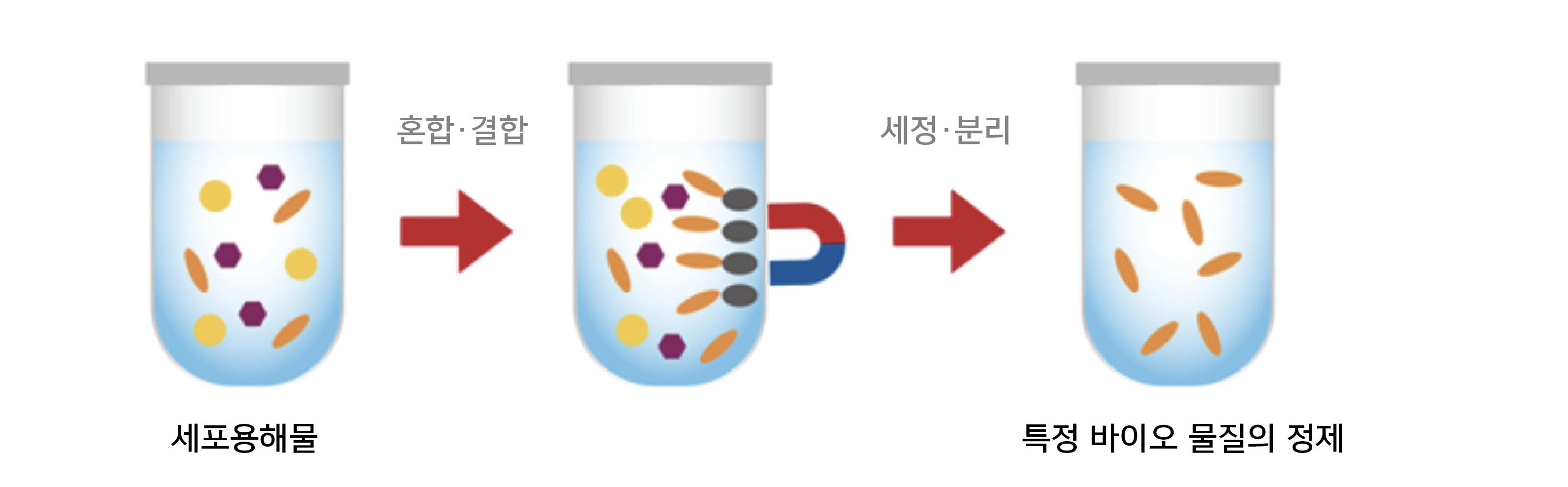 수정-200422